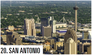 best large u.s. cities - san antonio